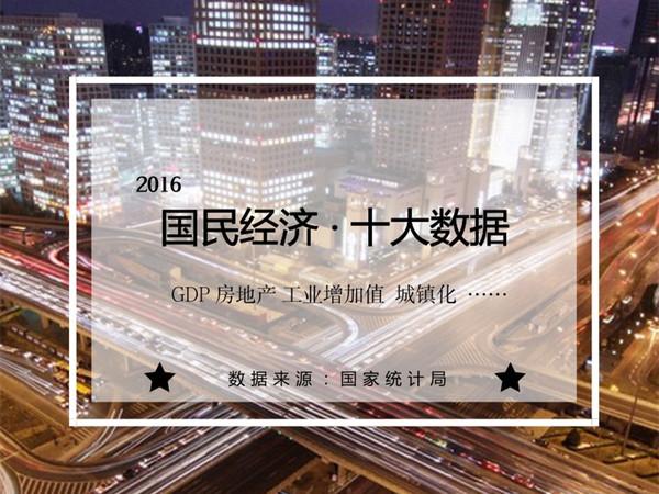 透过十大数据解析2016年国民经济 行业资讯 第1张