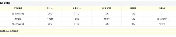 Linux云主机环境配置及WDCP面板安装 运维干货 第13张