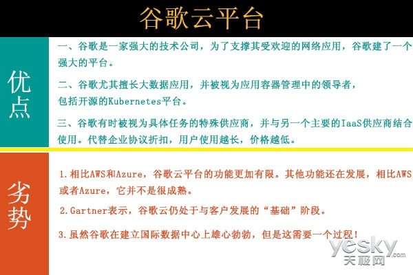 AWS、Azure和谷歌云 三大云服务商孰优孰劣?