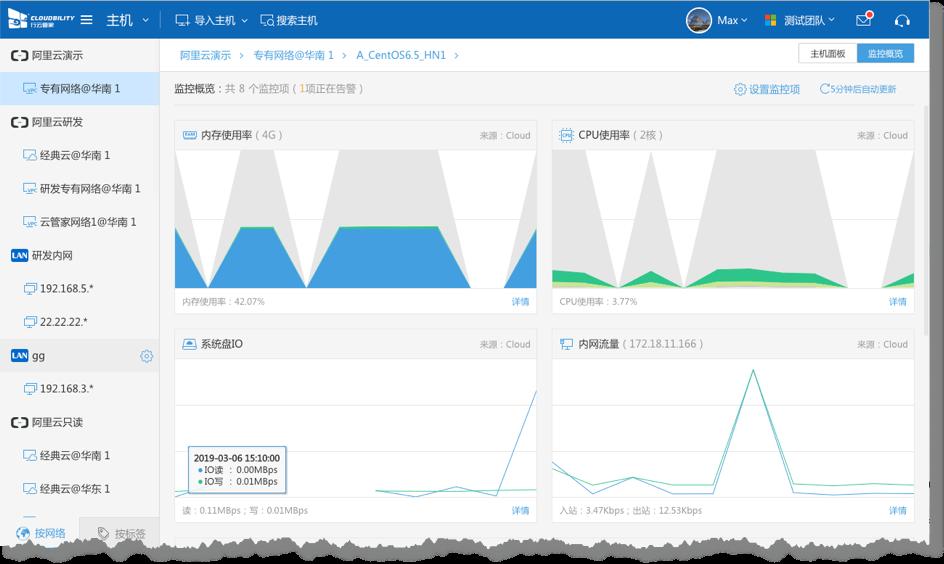 行云管家v4.9正式发布:监控全面提升,首页、主机详情大幅优化,新增大量实用功能 产品攻略 第13张