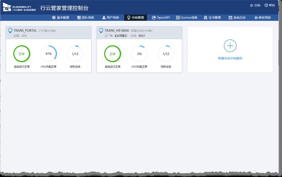 行雲管家V4.10正式宣布:一鍵切換組織架構視圖,處理龐雜用戶治理場景 産品攻略 第1張