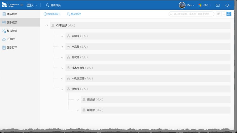 行雲管家V4.10正式宣布:一鍵切換組織架構視圖,處理龐雜用戶治理場景 産品攻略 第6張